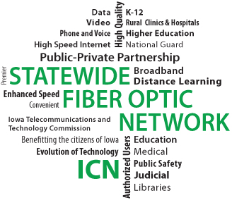 collage of words describing ICN services, authorized users, benefits
